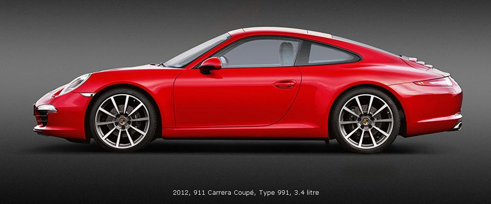 Porsche 991 Phase 1