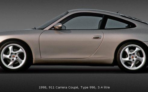 RSO Motorsport Porsche 996